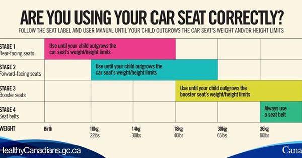 Car Amp Booster Seat Safety Owen Sound Police Service